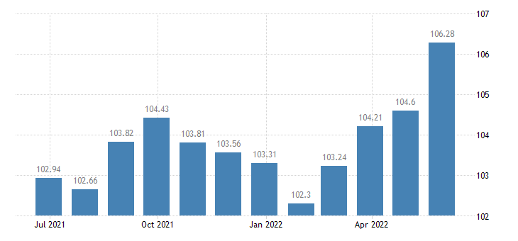 france harmonised idx of consumer prices hicp other furniture furnishings eurostat data