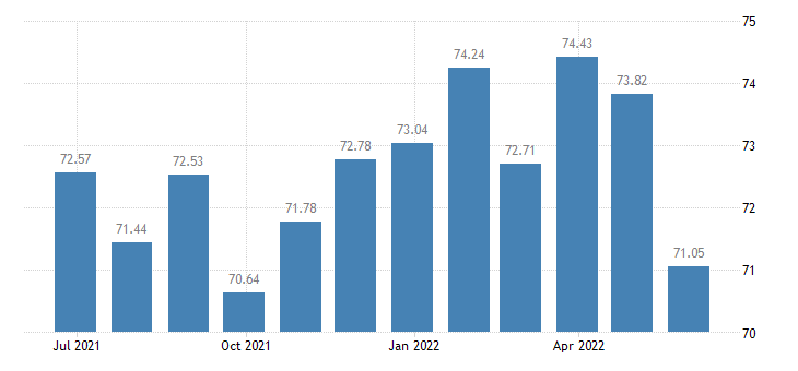 france harmonised idx of consumer prices hicp other medical products n e c eurostat data