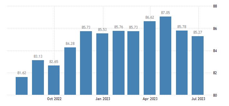 france harmonised idx of consumer prices hicp other recording media eurostat data