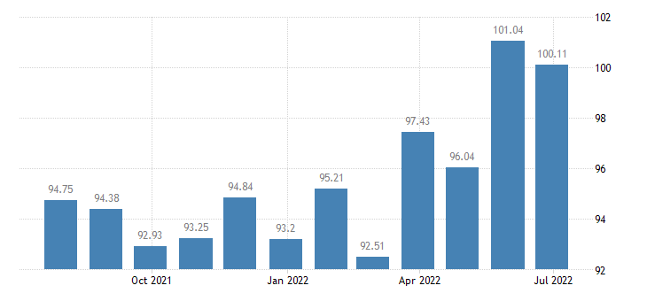 france harmonised idx of consumer prices hicp other small electric household appliances eurostat data