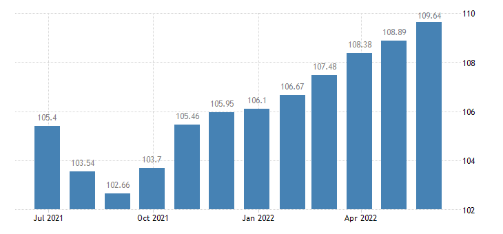 france harmonised idx of consumer prices hicp other stationery drawing materials eurostat data
