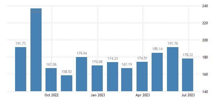 france harmonised idx of consumer prices hicp package holidays eurostat data