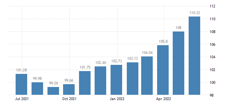 france harmonised idx of consumer prices hicp paper products eurostat data