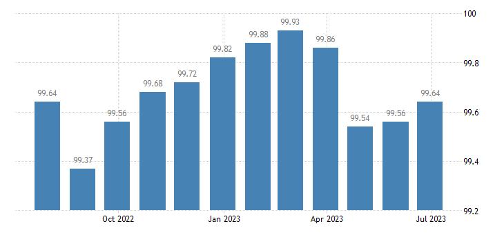 france harmonised idx of consumer prices hicp paramedical services eurostat data