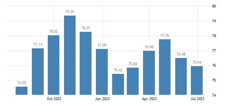france harmonised idx of consumer prices hicp personal computers eurostat data
