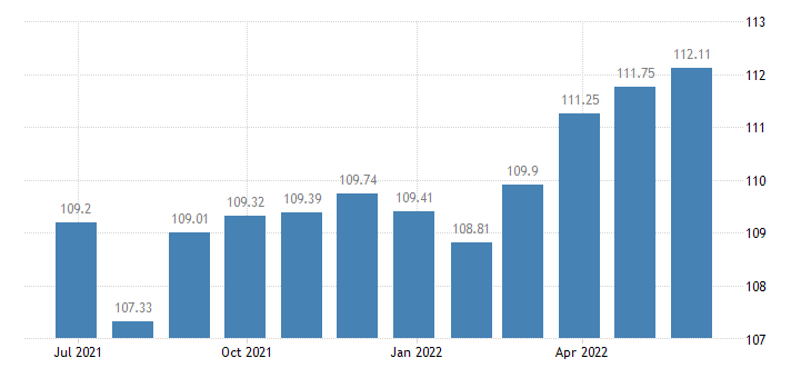 france harmonised idx of consumer prices hicp personal effects n e c eurostat data