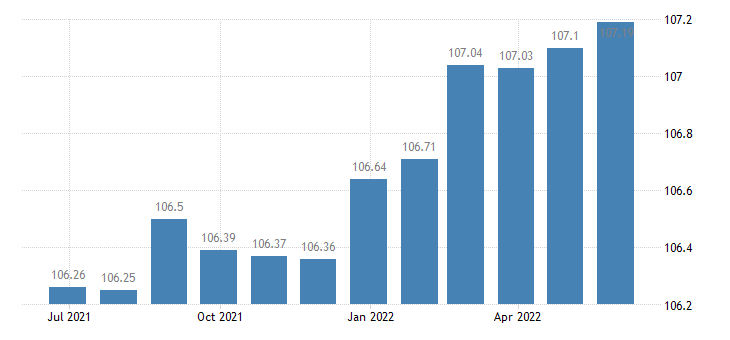 france harmonised idx of consumer prices hicp personal grooming treatments eurostat data