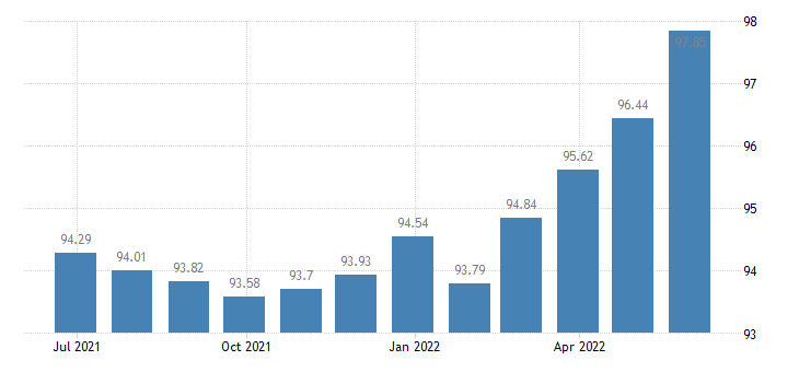 france harmonised idx of consumer prices hicp ready made meals eurostat data