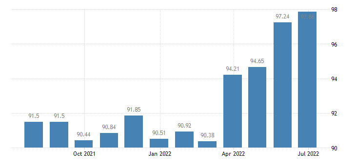 france harmonised idx of consumer prices hicp small electric household appliances eurostat data