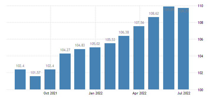 france harmonised idx of consumer prices hicp stationery drawing materials eurostat data