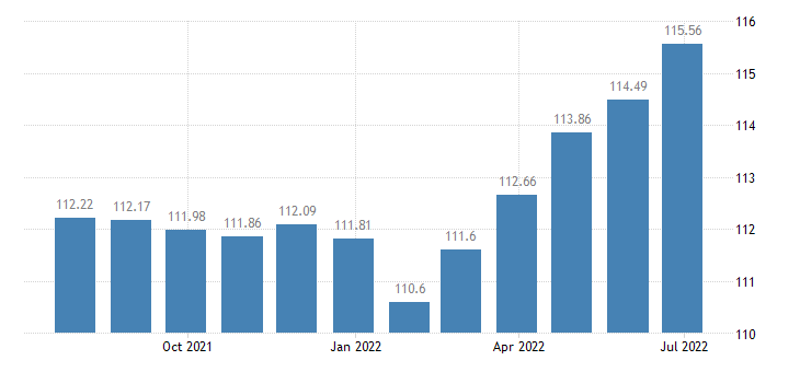 france harmonised idx of consumer prices hicp wine from other fruits eurostat data