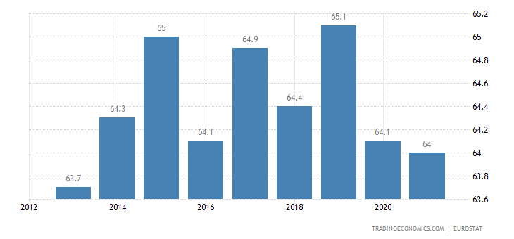 France Home Ownership Rate