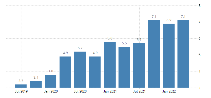 france house price idx 2015 100 eurostat data