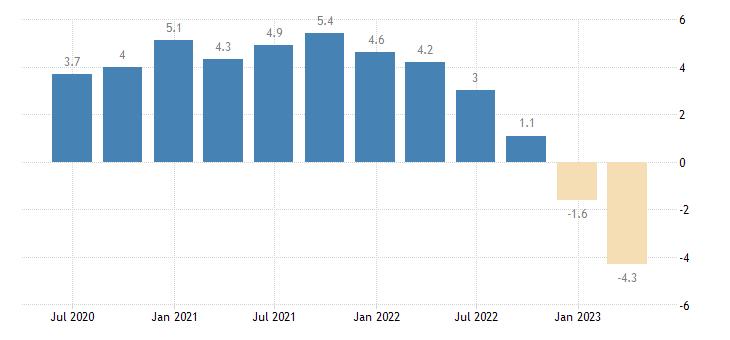 france house price idx deflated eurostat data