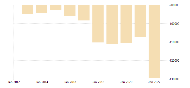 france intra eu trade trade balance eurostat data