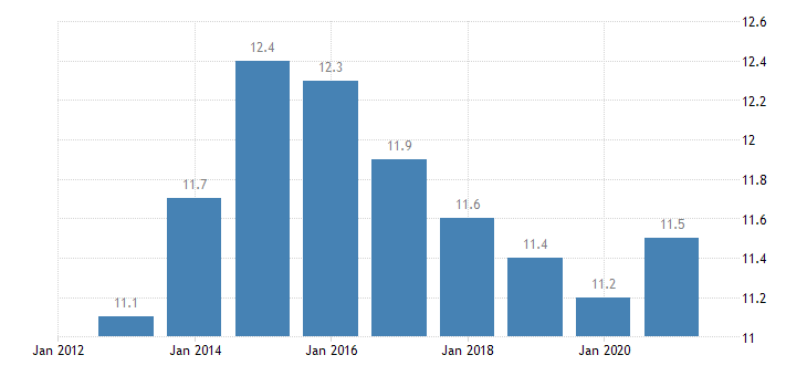 france jobless households males eurostat data