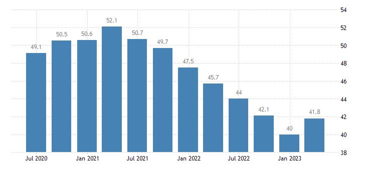 france net external debt eurostat data