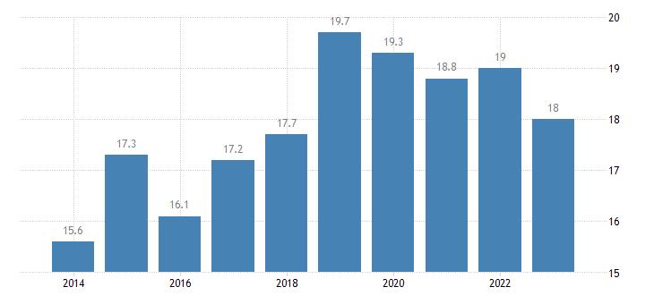france overcrowding rate tenant rent at market price eurostat data