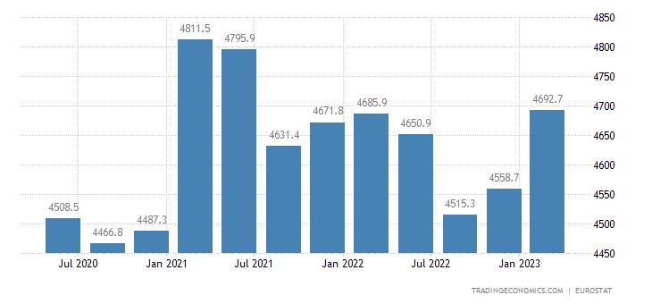 France Part Time Employment