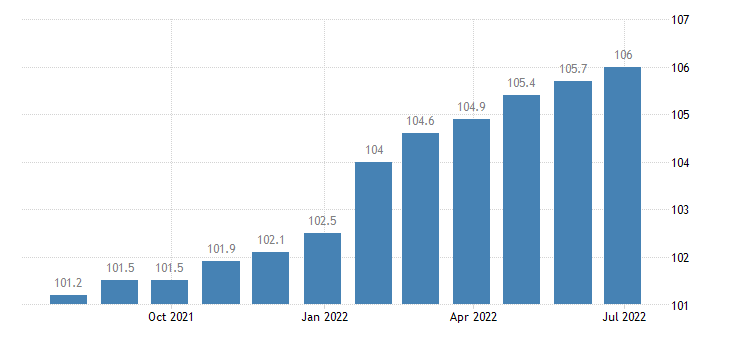 france producer prices in industry manufacture of computer electronic optical products manufacture of electrical equipment eurostat data