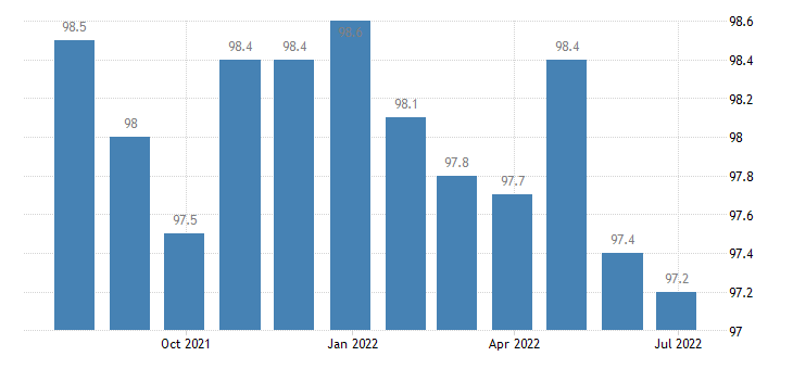 france producer prices in industry manufacture of consumer electronics eurostat data