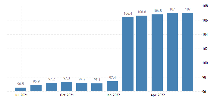 france producer prices in industry manufacture of domestic appliances eurostat data
