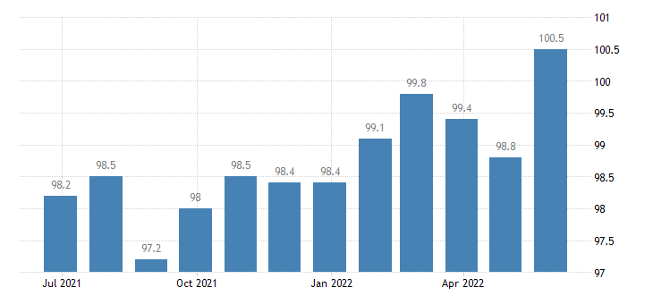 france producer prices in industry manufacture of electric lighting equipment eurostat data