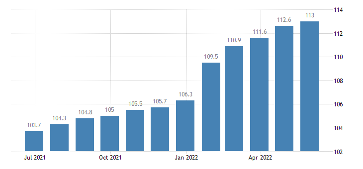 france producer prices in industry manufacture of electric motors generators transformers electricity distribution control apparatus eurostat data