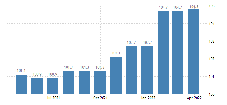 france producer prices in industry manufacture of explosives eurostat data