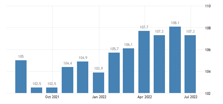 france producer prices in industry manufacture of knitted crocheted hosiery eurostat data