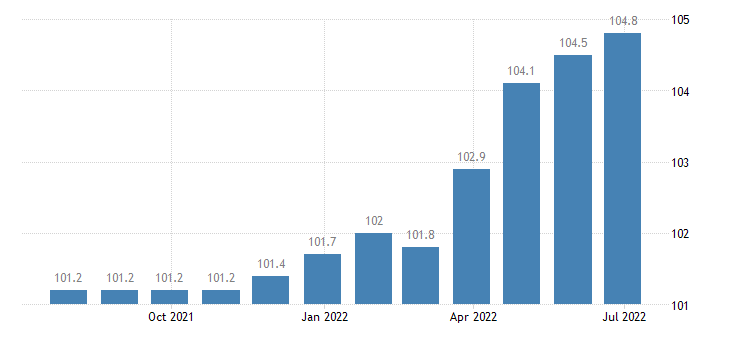 france producer prices in industry manufacture of metal forming machinery machine tools eurostat data