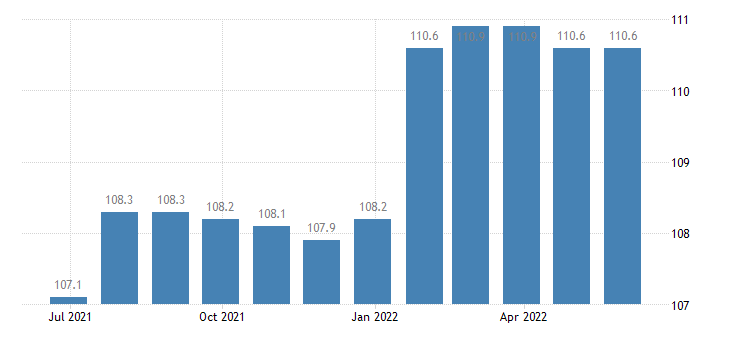 france producer prices in industry manufacture of other knitted crocheted apparel eurostat data