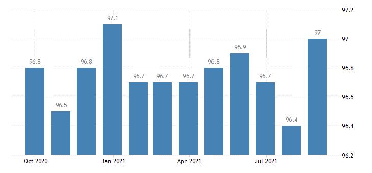 france producer prices in industry pre press pre media services eurostat data