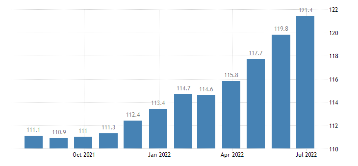 france producer prices in industry shaping processing of flat glass eurostat data