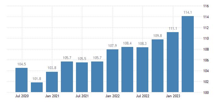 france service producer prices cargo hling eurostat data