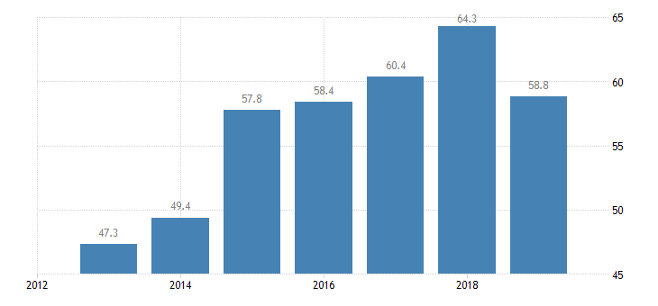 france total financial sector liabilities non mmf investment funds non consolidated eurostat data