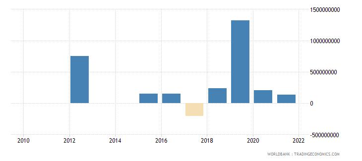 georgia png bonds nfl us dollar wb data