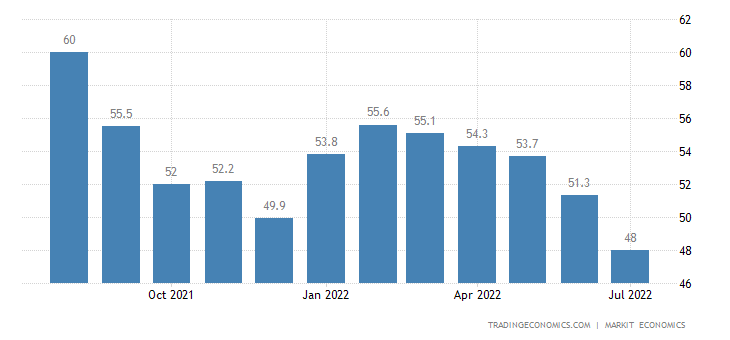 Germany Composite PMI