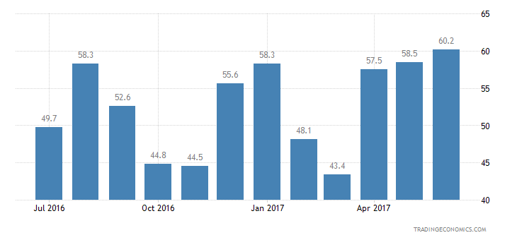 Germany Consumer Confidence Financial Expectations