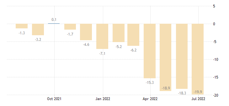 germany consumer confidence indicator eurostat data