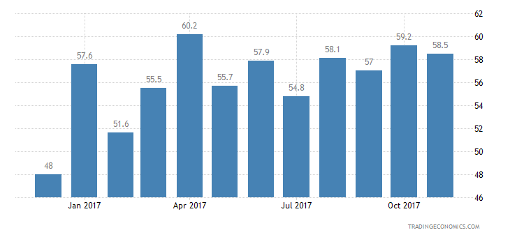 Germany Consumer Confidence Major Purchases Expectations