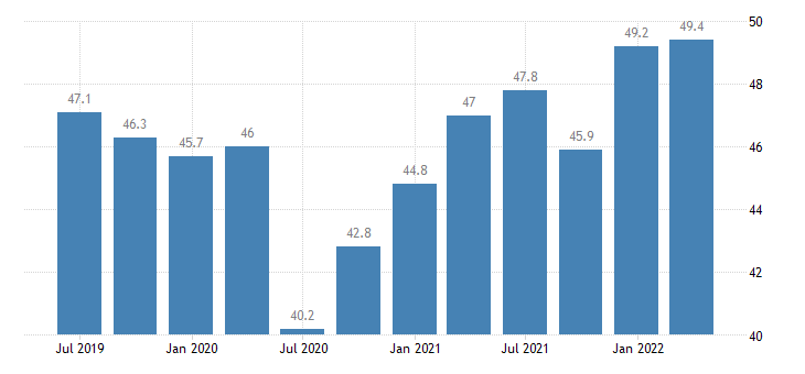 germany current account credit on goods services eurostat data