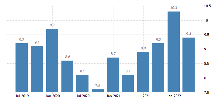 germany current account credit on services eurostat data