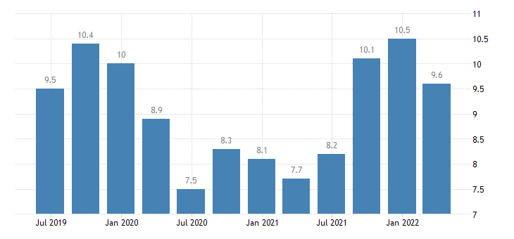 germany current account debit on services eurostat data