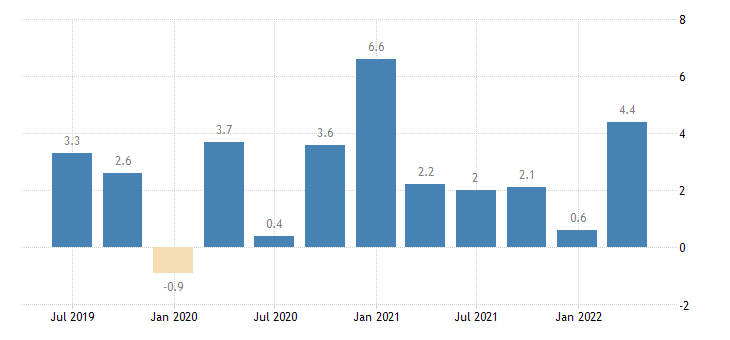 germany direct investment in the reporting economy liabilities eurostat data