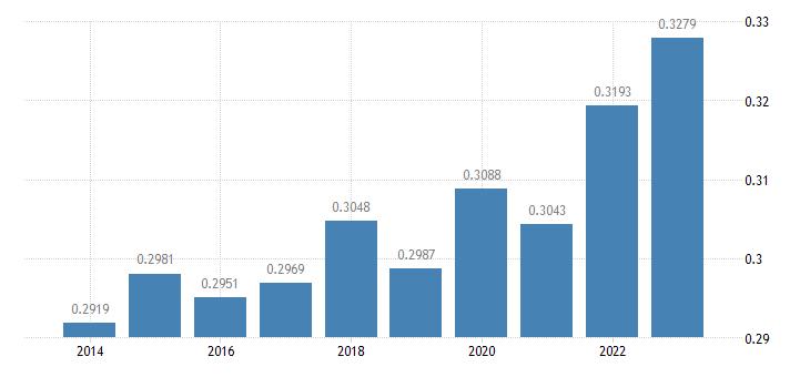 germany electricity prices medium size households eurostat data