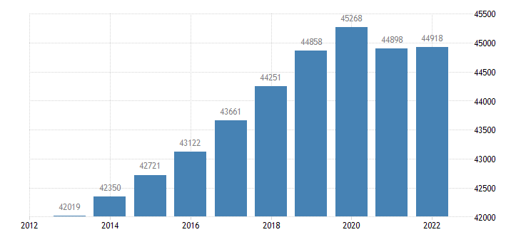 germany employment domestic concept eurostat data