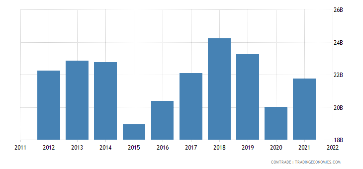 germany exports japan