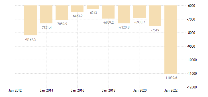 germany extra eu trade of raw materials sitc 24 trade balance eurostat data