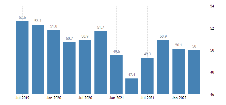 germany final consumption expenditure of households non profit institutions serving households eurostat data